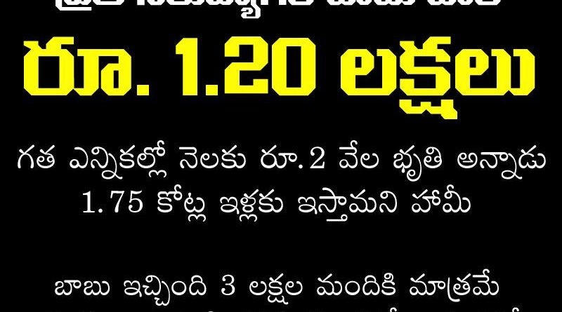 Unemployed youth not willing to be fooled by Chandrababu